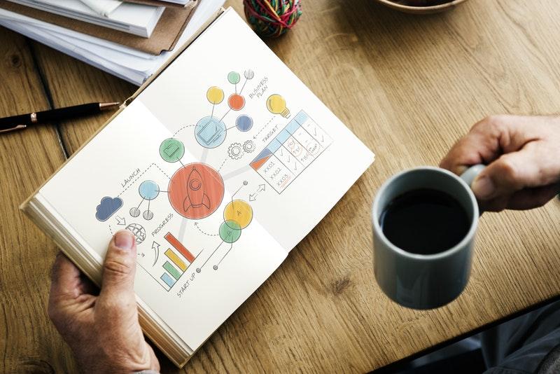 gestion-des-talents-stratégie-et-plateformes-sont-irréductibles-lune-à-lautre